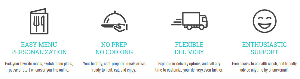 Weight Loss Meal Delivery Services