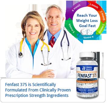 fenfast results